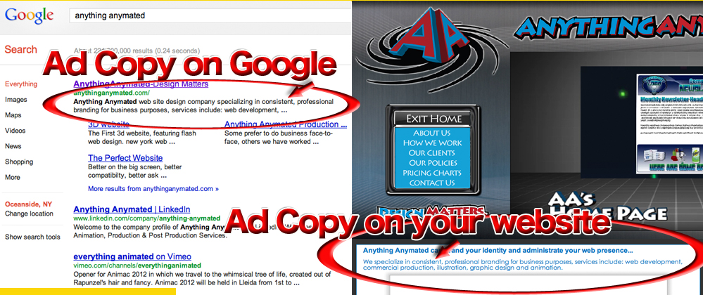 Ad Copy - Everything About Ad Copy